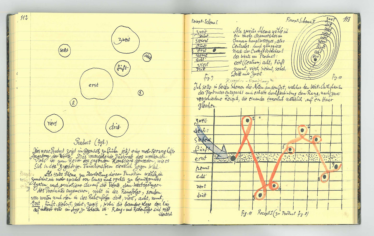 Paul Klee notebook page