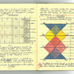Pages from Paul Klee's Sketchbook