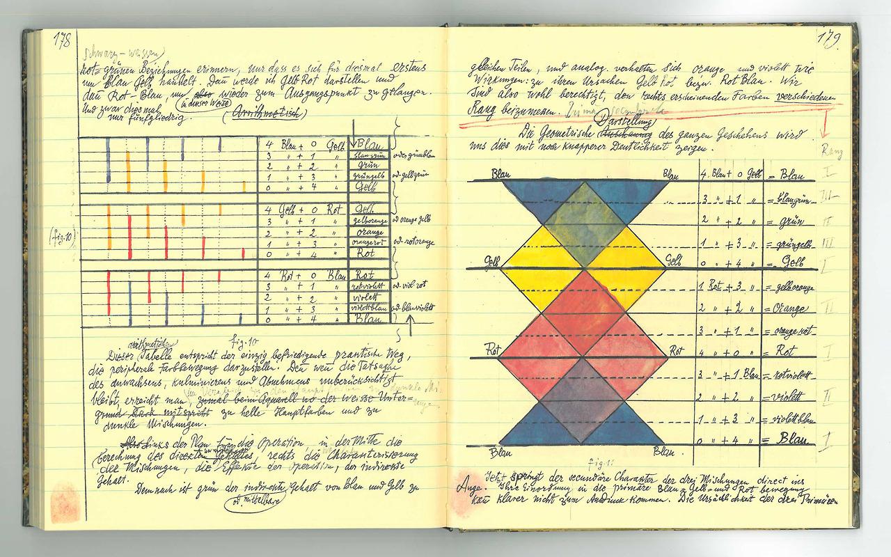 pages from paul klee u0026 39 s sketchbook